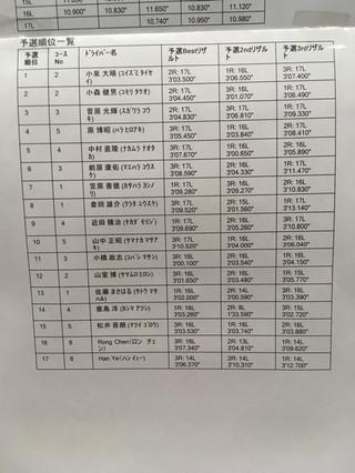C1cc332b2c4445ffbc06b0b9a5e511b9